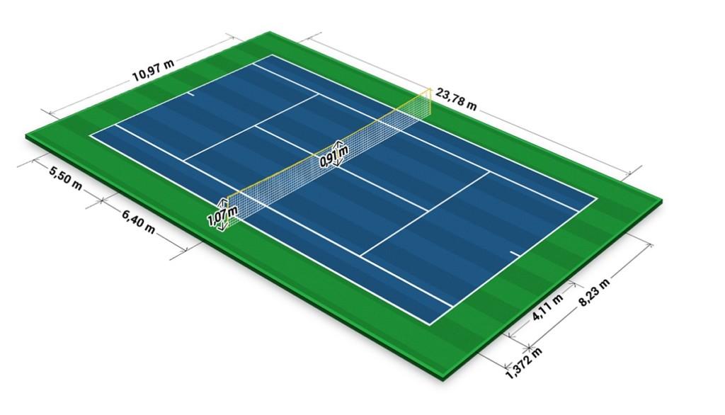 Tout Savoir Sur Les Dimensions D Un Terrain De Tennis