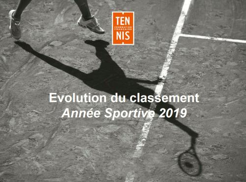 evolution classement 2019.PNG